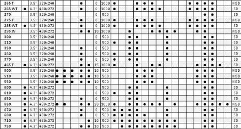 Tabla-comparativa-Gps1