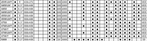 Tabla-comparativa-Gps5