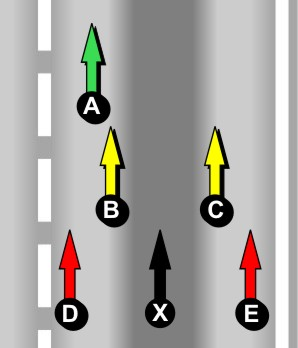 manejo en ruta 1