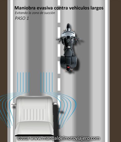 Maniobra evasiba contra vehiculos largos 1